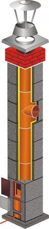 Jednoprieduchové komíny z prefabrikovaných tvárnic