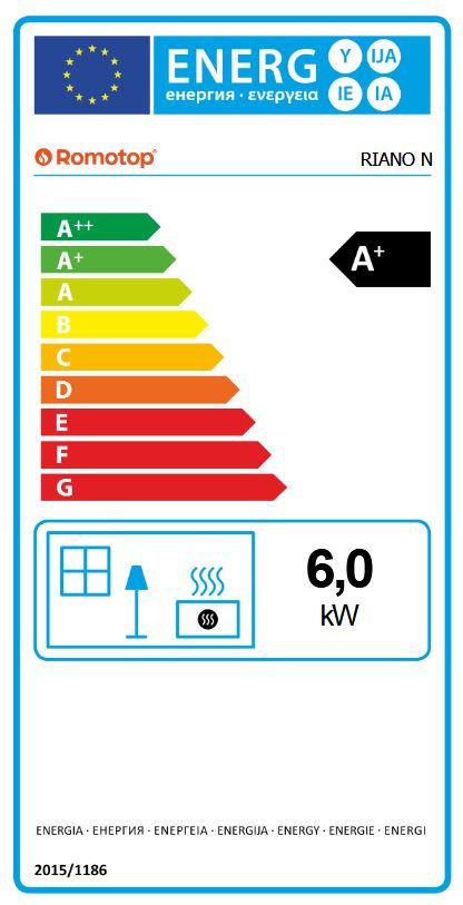 Romotop RIANO N02 energetický štítok krbyonline