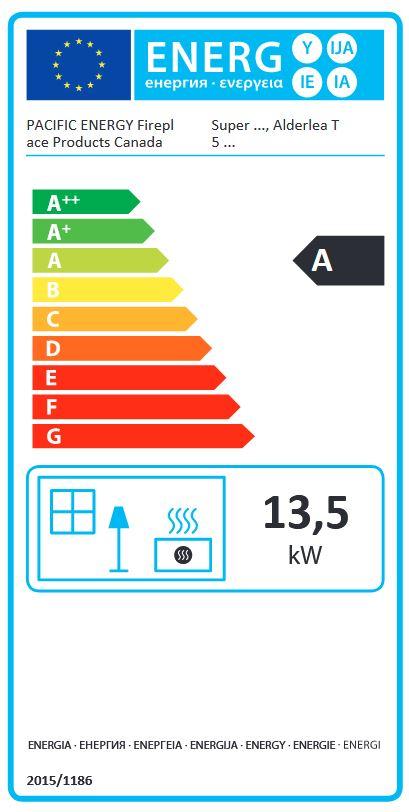 Pacific Energy Alderlea T5 Classic Insert energiacímke kandalloshop