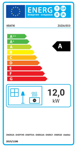 Kratki Zuzia EKO energetický štítok