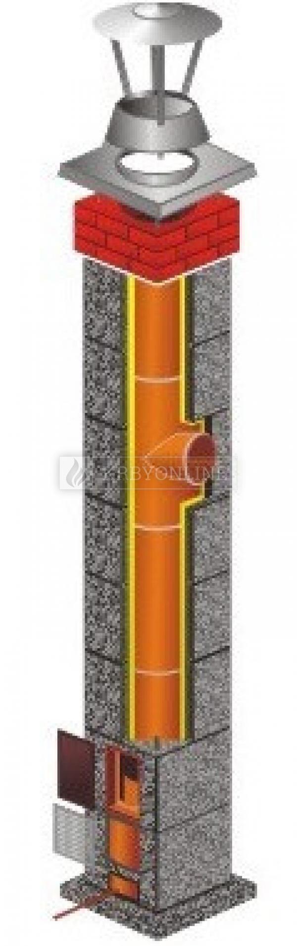 Stadreko - Jednoprieduchový komínový systém s vatou Ø 160 krbyonline