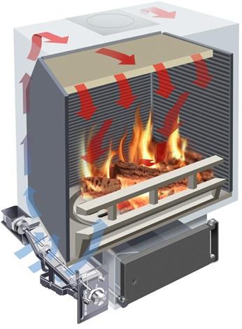 Technológia Woodbox® krbyonline